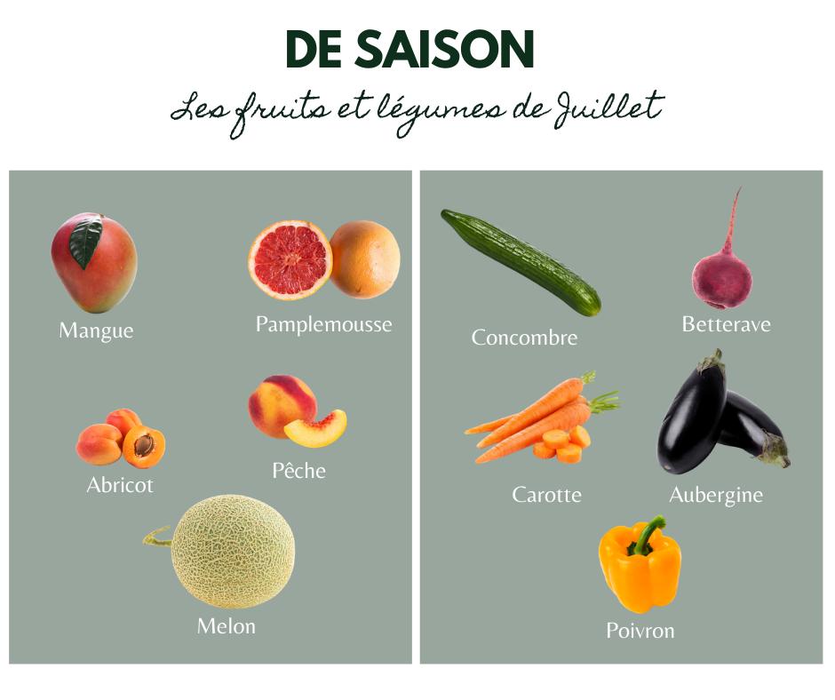 fruits légumes juillet