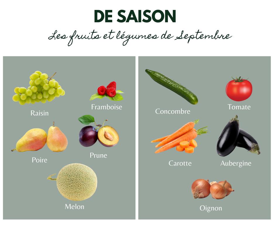 fruits légumes septembre